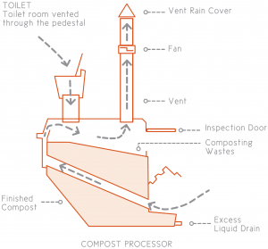 CM-Tank-Side-Profile-How-It-Works.jpg