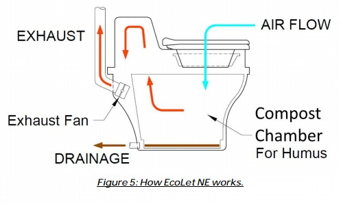 how-a-composting-toilet-works.jpg