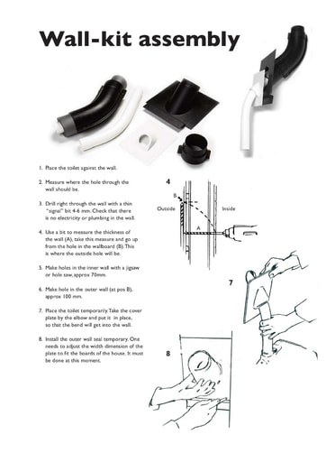 EcoLet Wallkit assembly